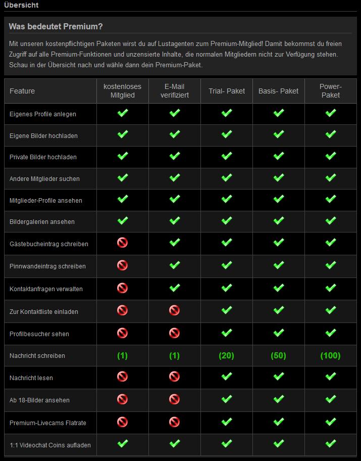 premium-features